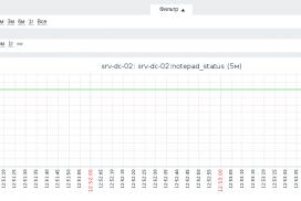 Мониторинг определенного процесса Windows машины в Zabbix 1