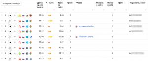 Добавить IP-адрес посетителя в отчет Яндекс метрики 2