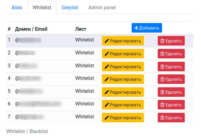 Установка почтового сервера iRedMail на CentOS 7. Часть 8. Белые и черные списки. Web-интерфейс 1